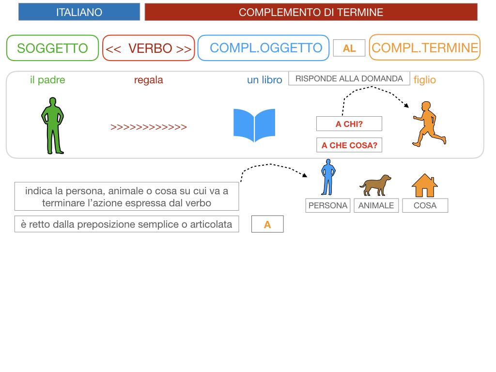 3. COMPL. SPECIFICAZIONE E TERMINE_SIMULAZIONE.050