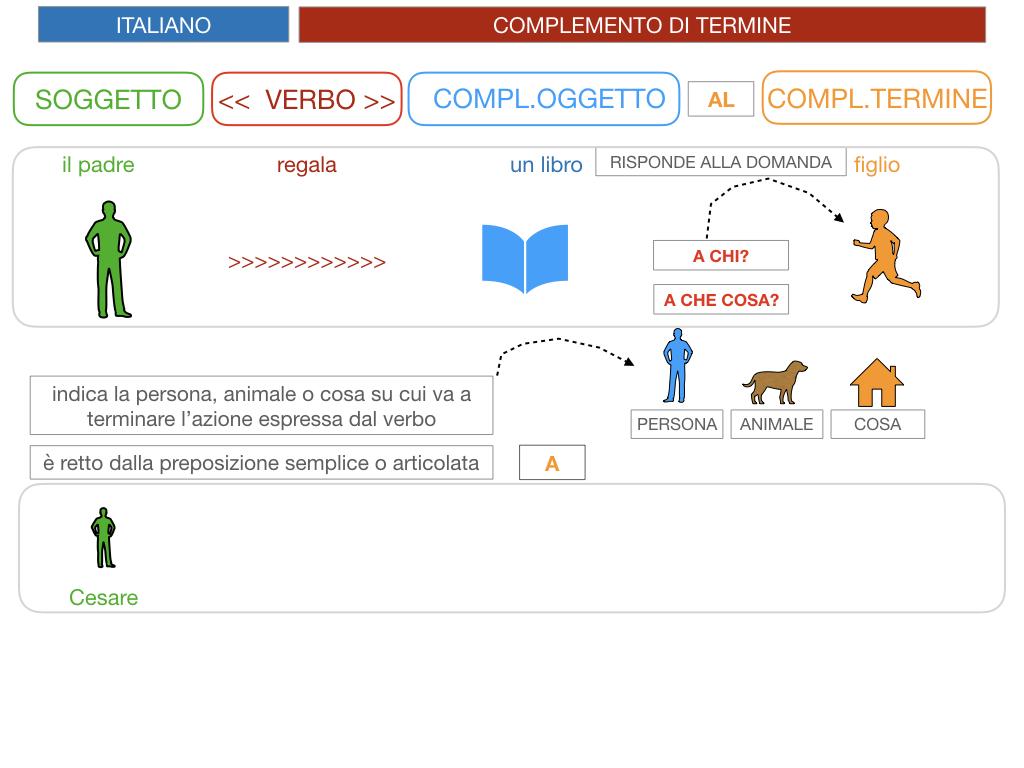 3. COMPL. SPECIFICAZIONE E TERMINE_SIMULAZIONE.051