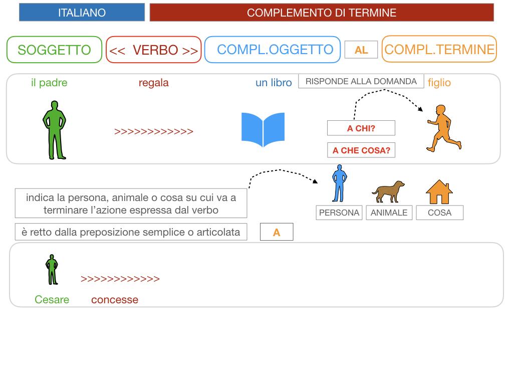 3. COMPL. SPECIFICAZIONE E TERMINE_SIMULAZIONE.052