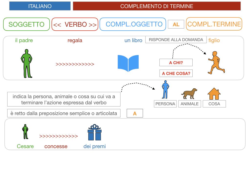 3. COMPL. SPECIFICAZIONE E TERMINE_SIMULAZIONE.053