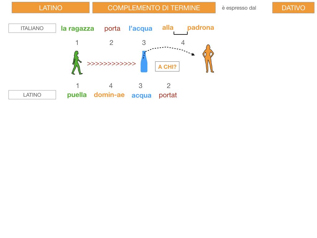 3. COMPL. SPECIFICAZIONE E TERMINE_SIMULAZIONE.072