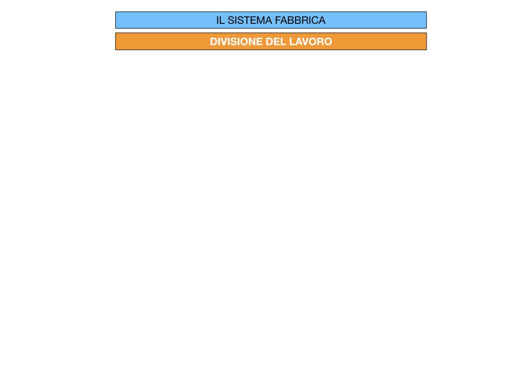 32.FABBRICA E DIVISIONE DEL LAVORO_SIMULAZIONE.032