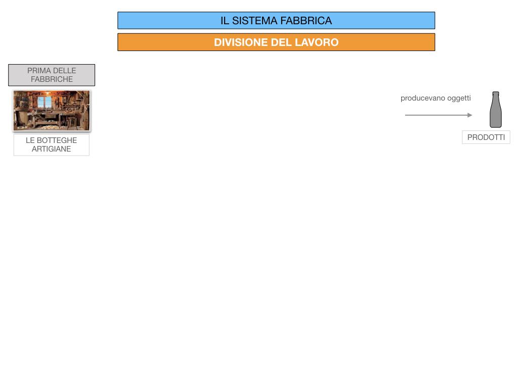 32.FABBRICA E DIVISIONE DEL LAVORO_SIMULAZIONE.035