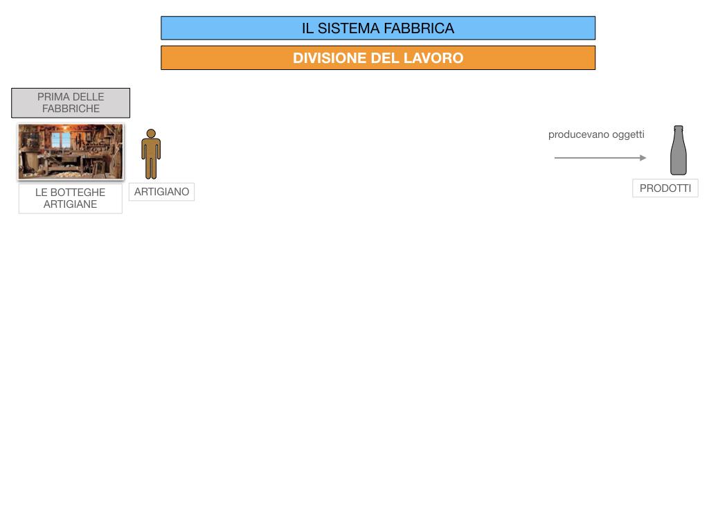 32.FABBRICA E DIVISIONE DEL LAVORO_SIMULAZIONE.036