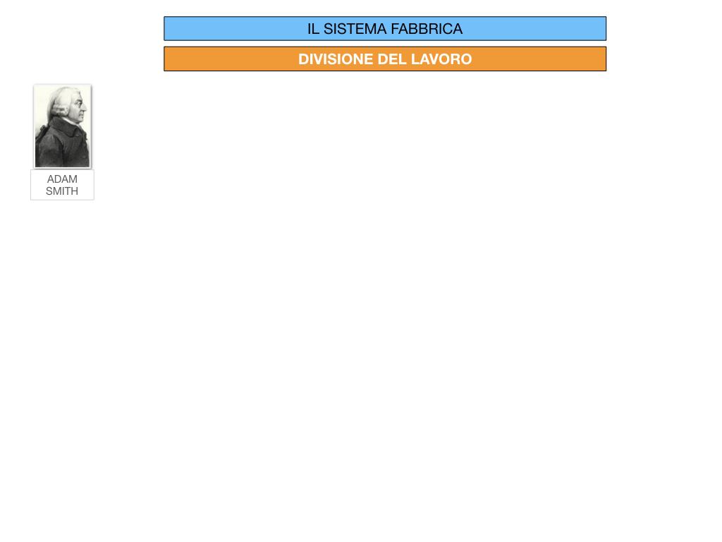 32.FABBRICA E DIVISIONE DEL LAVORO_SIMULAZIONE.049