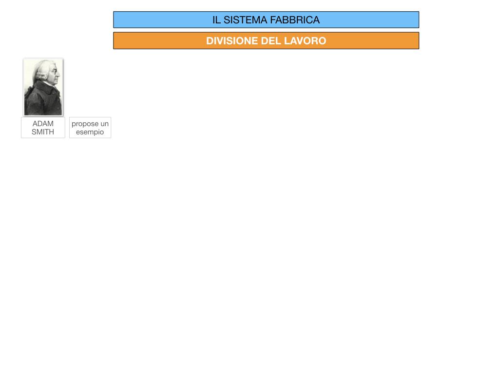 32.FABBRICA E DIVISIONE DEL LAVORO_SIMULAZIONE.050
