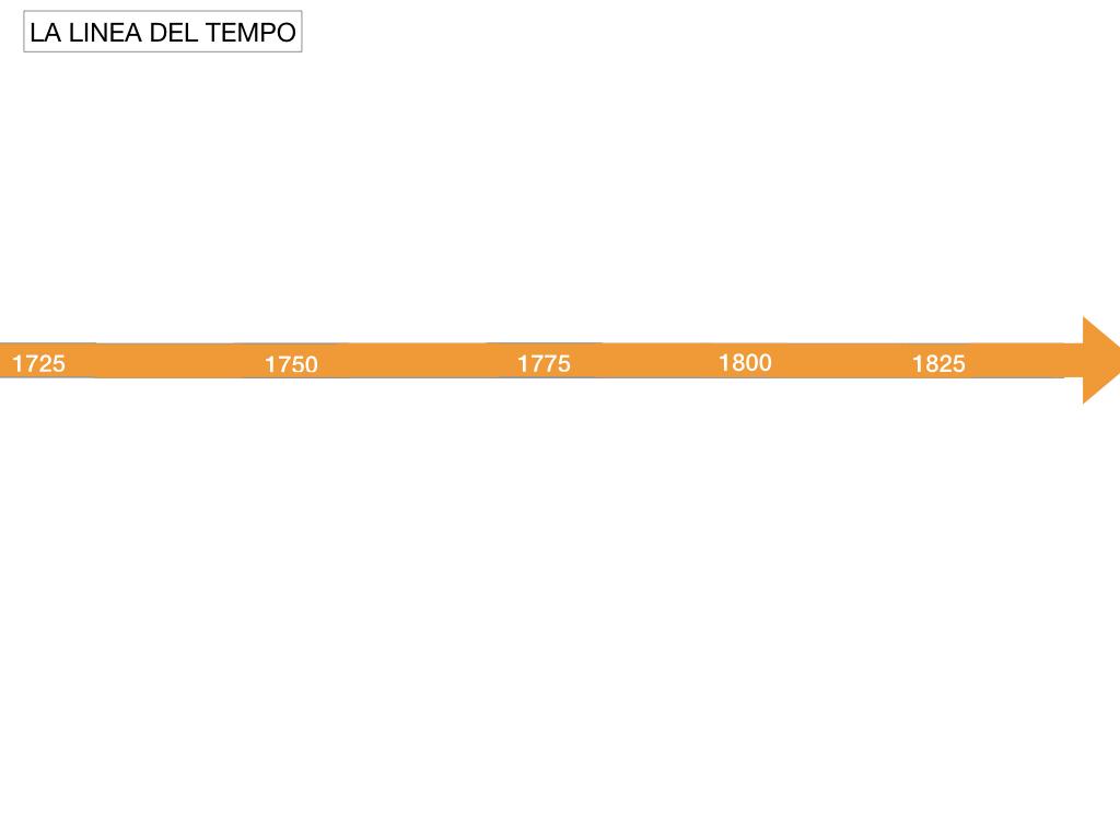 32.FABBRICA E DIVISIONE DEL LAVORO_SIMULAZIONE.119