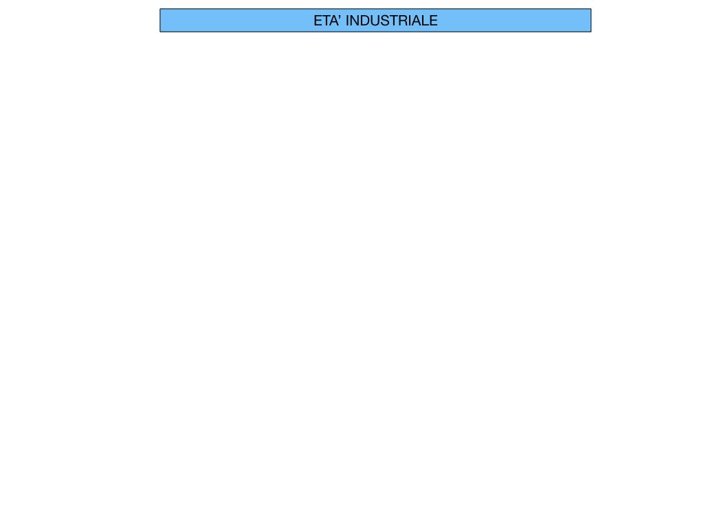 33.ETA' INDUSTRIALE SVILUPPO SCIENZE E TECNICHE_SIMULAZIONE.007