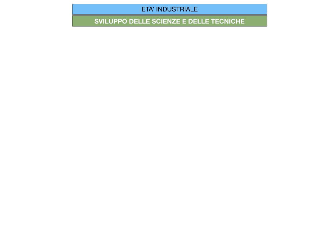 33.ETA' INDUSTRIALE SVILUPPO SCIENZE E TECNICHE_SIMULAZIONE.008