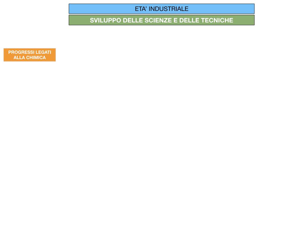 33.ETA' INDUSTRIALE SVILUPPO SCIENZE E TECNICHE_SIMULAZIONE.009