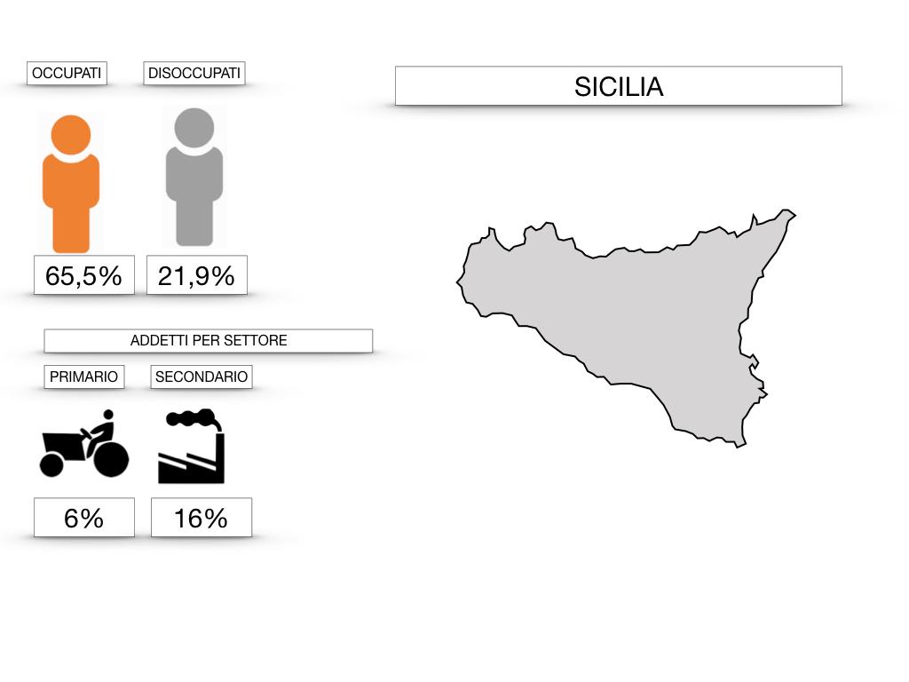 4 SICILIA_SIMULAZIONEkey.159