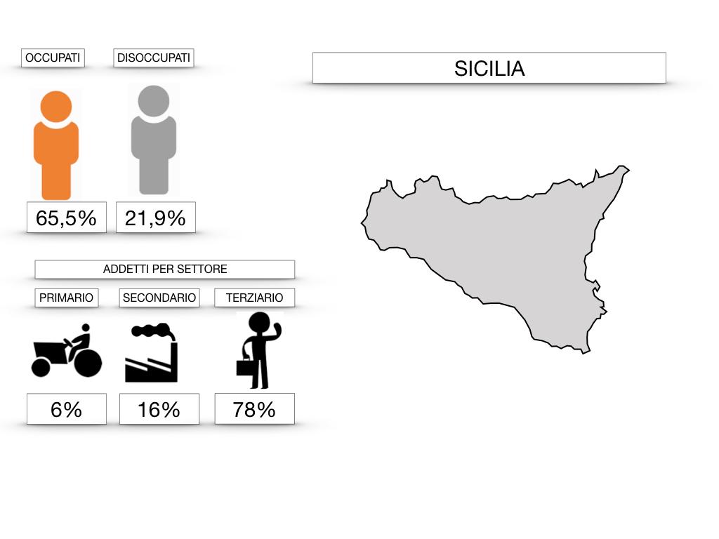 4 SICILIA_SIMULAZIONEkey.160