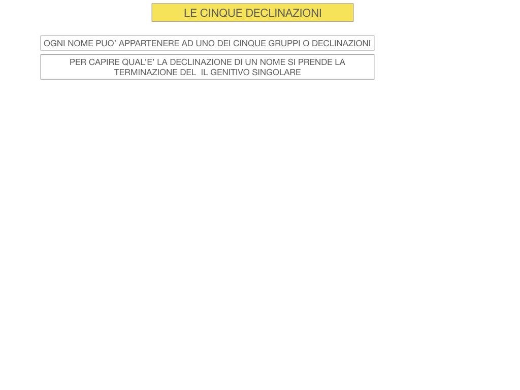 4. PRIMA DECLINAZIONE_SIMULAZIONE.004