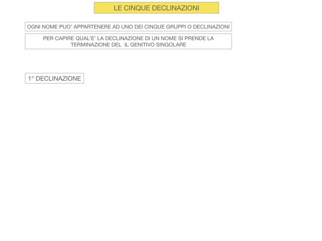 4. PRIMA DECLINAZIONE_SIMULAZIONE.005