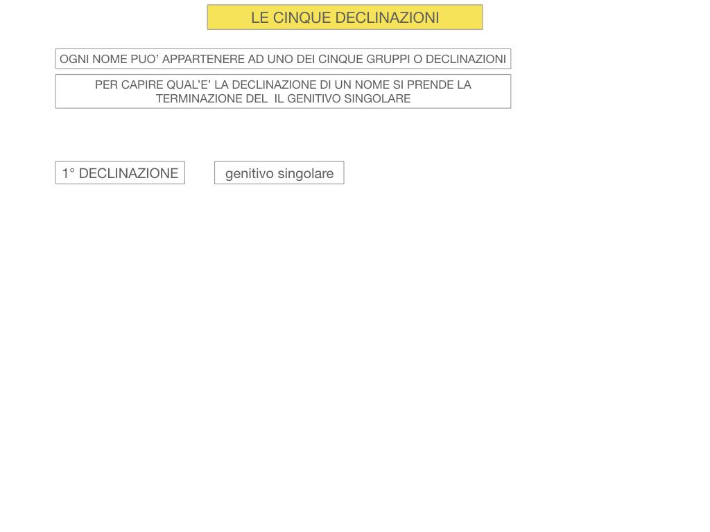 4. PRIMA DECLINAZIONE_SIMULAZIONE.006
