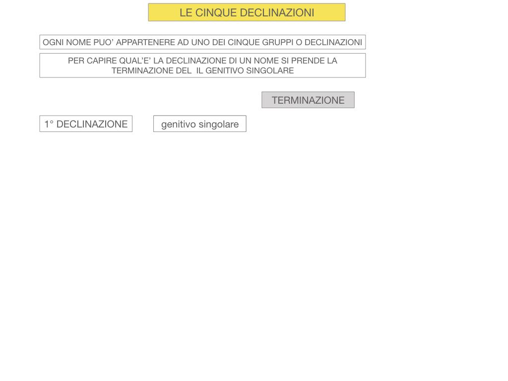 4. PRIMA DECLINAZIONE_SIMULAZIONE.007