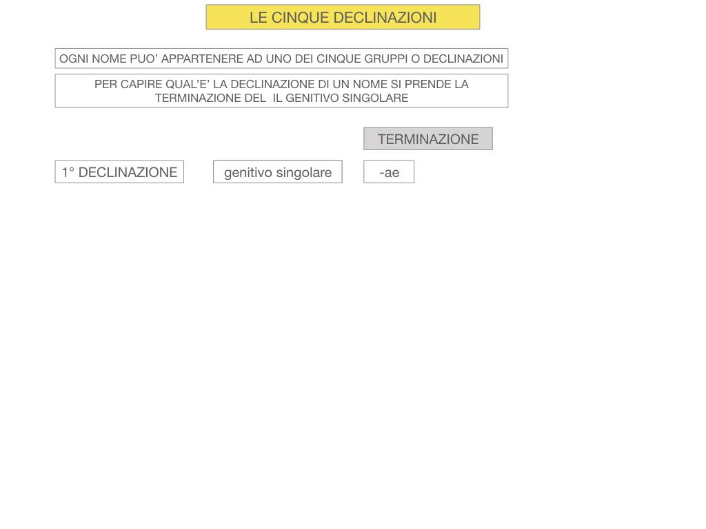 4. PRIMA DECLINAZIONE_SIMULAZIONE.008
