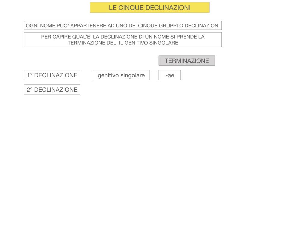 4. PRIMA DECLINAZIONE_SIMULAZIONE.009