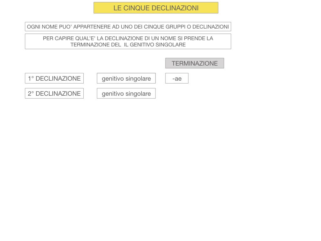 4. PRIMA DECLINAZIONE_SIMULAZIONE.010