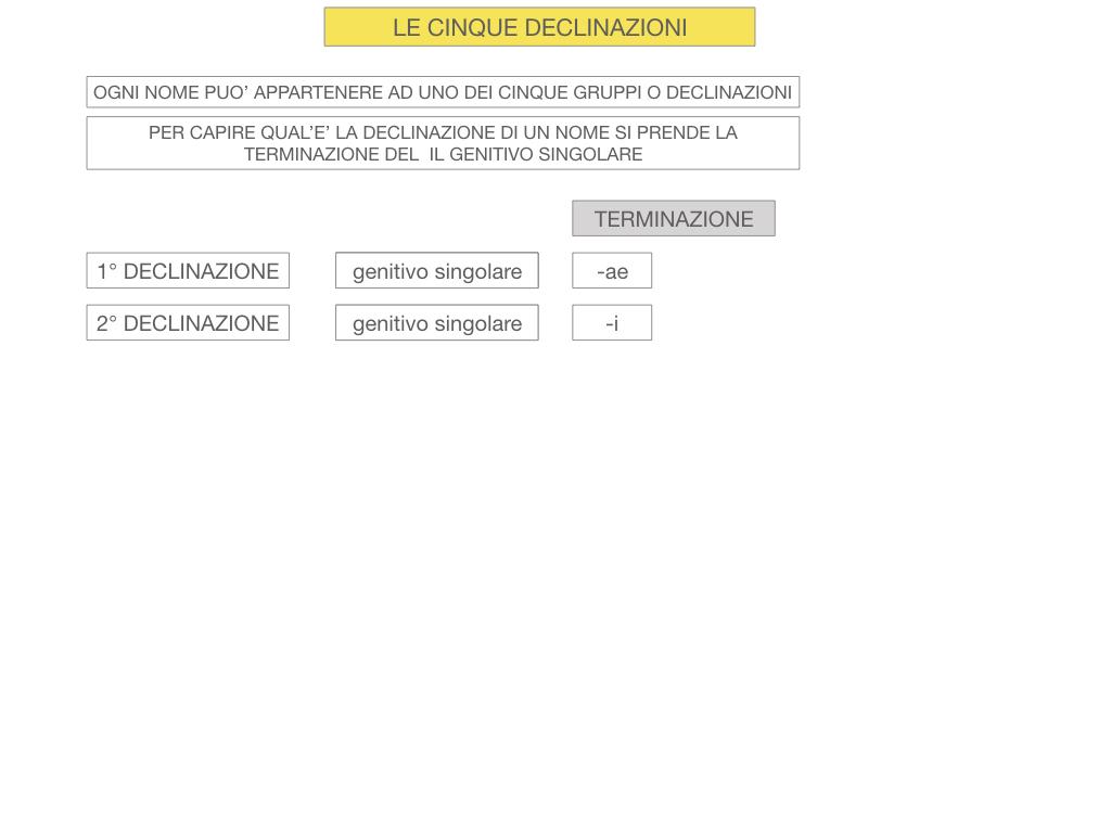 4. PRIMA DECLINAZIONE_SIMULAZIONE.011