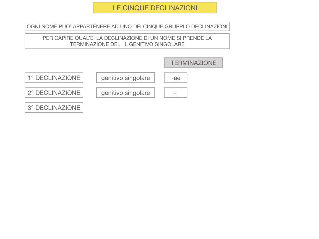 4. PRIMA DECLINAZIONE_SIMULAZIONE.012