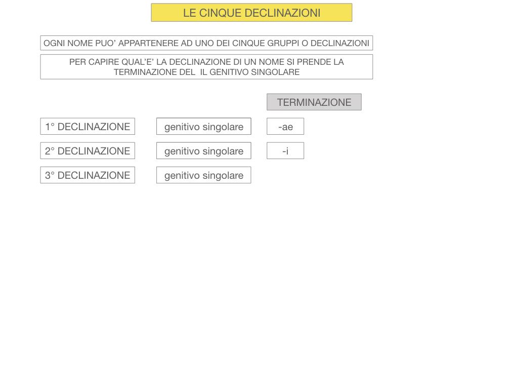 4. PRIMA DECLINAZIONE_SIMULAZIONE.013