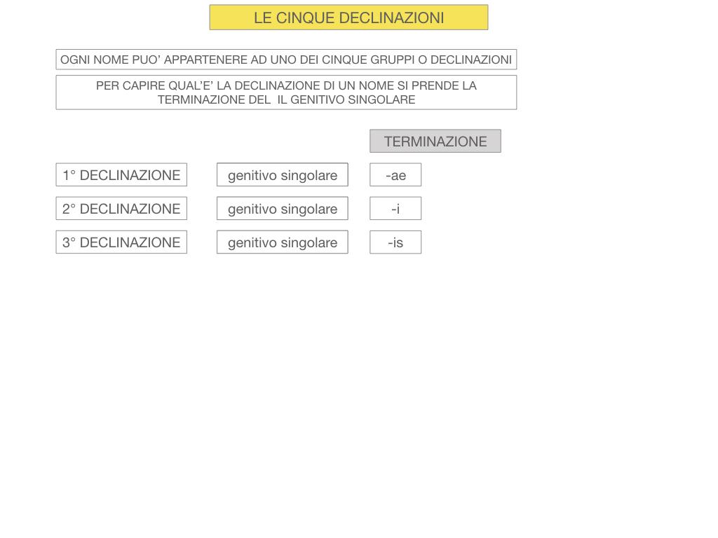 4. PRIMA DECLINAZIONE_SIMULAZIONE.014