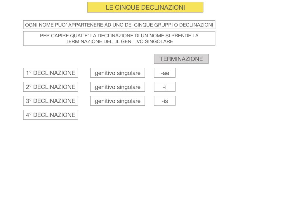 4. PRIMA DECLINAZIONE_SIMULAZIONE.015