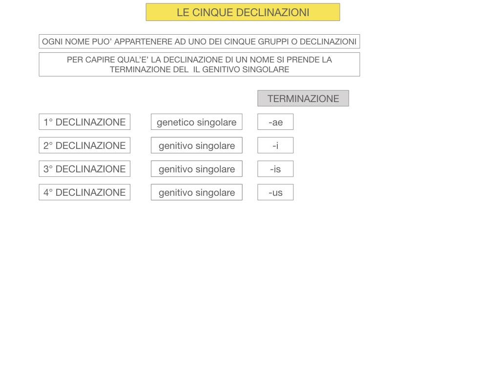 4. PRIMA DECLINAZIONE_SIMULAZIONE.017