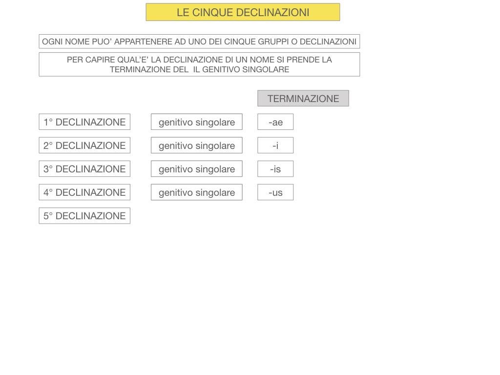 4. PRIMA DECLINAZIONE_SIMULAZIONE.018