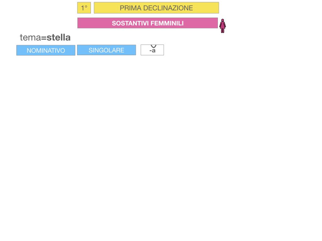 4. PRIMA DECLINAZIONE_SIMULAZIONE.064