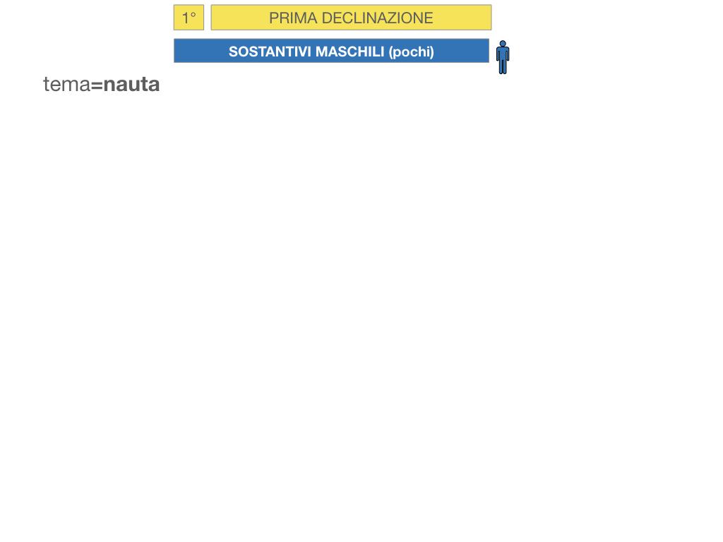 4. PRIMA DECLINAZIONE_SIMULAZIONE.101