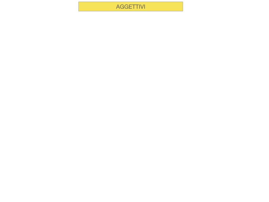 5. AGGETTIVO FEMMINILE PRIMA CLASSE_SIMULAZIONE.002