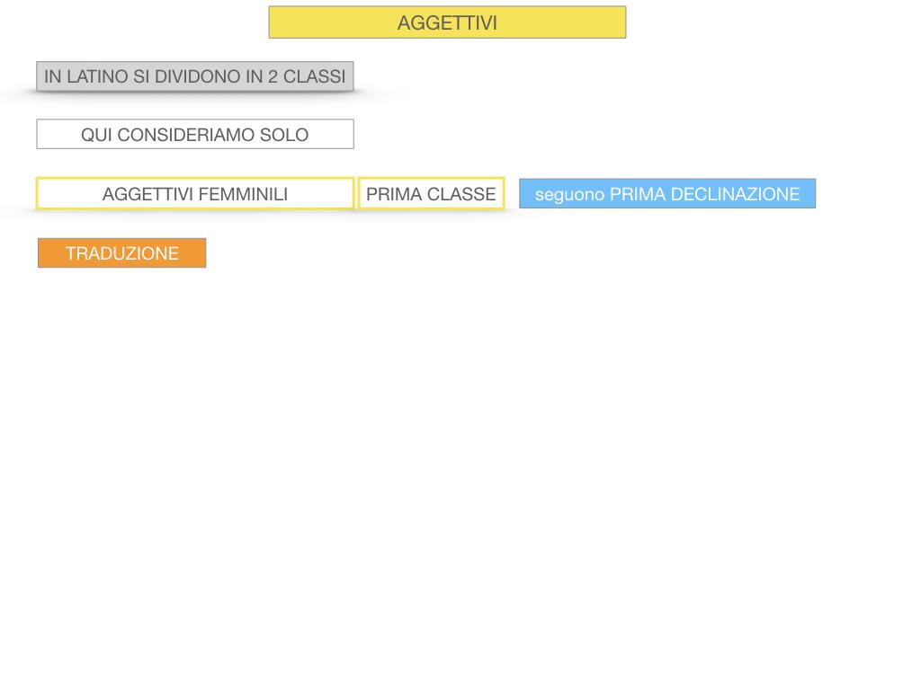 5. AGGETTIVO FEMMINILE PRIMA CLASSE_SIMULAZIONE.008