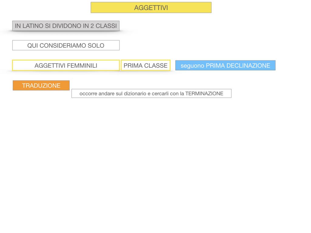 5. AGGETTIVO FEMMINILE PRIMA CLASSE_SIMULAZIONE.009