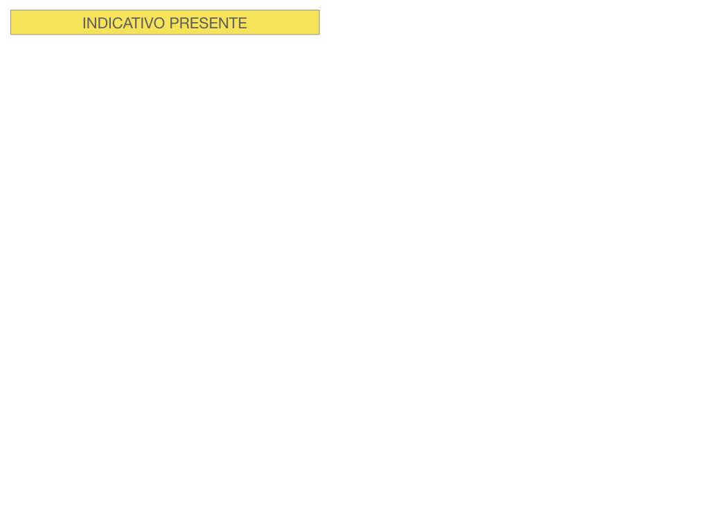 6. INDICATIVO PRESENTE VERBO SUM_PREDICATO VERBALE E NOMINALE_SIMULAZIONE.002
