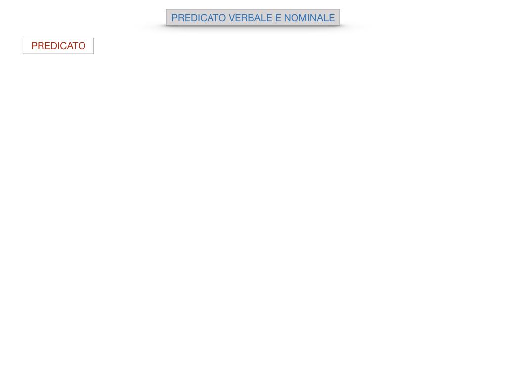 6. INDICATIVO PRESENTE VERBO SUM_PREDICATO VERBALE E NOMINALE_SIMULAZIONE.014