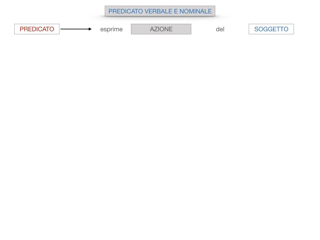6. INDICATIVO PRESENTE VERBO SUM_PREDICATO VERBALE E NOMINALE_SIMULAZIONE.016