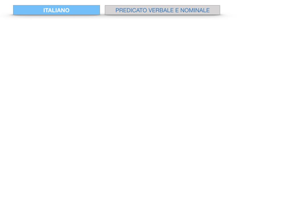 6. INDICATIVO PRESENTE VERBO SUM_PREDICATO VERBALE E NOMINALE_SIMULAZIONE.023