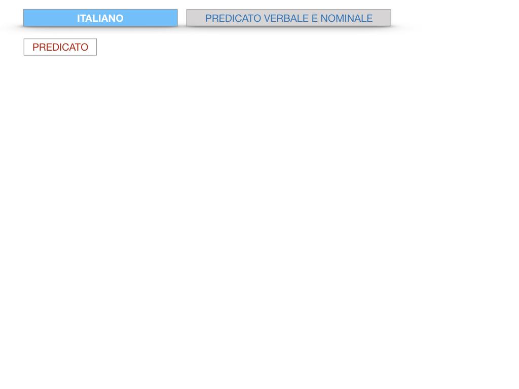 6. INDICATIVO PRESENTE VERBO SUM_PREDICATO VERBALE E NOMINALE_SIMULAZIONE.024