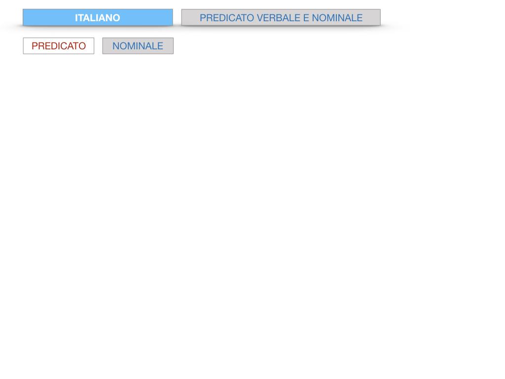 6. INDICATIVO PRESENTE VERBO SUM_PREDICATO VERBALE E NOMINALE_SIMULAZIONE.025