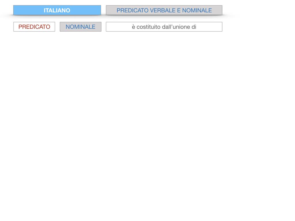 6. INDICATIVO PRESENTE VERBO SUM_PREDICATO VERBALE E NOMINALE_SIMULAZIONE.026