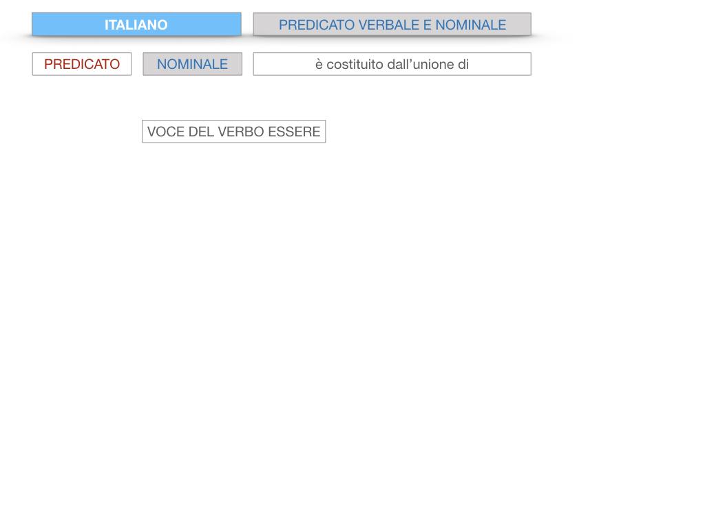 6. INDICATIVO PRESENTE VERBO SUM_PREDICATO VERBALE E NOMINALE_SIMULAZIONE.027