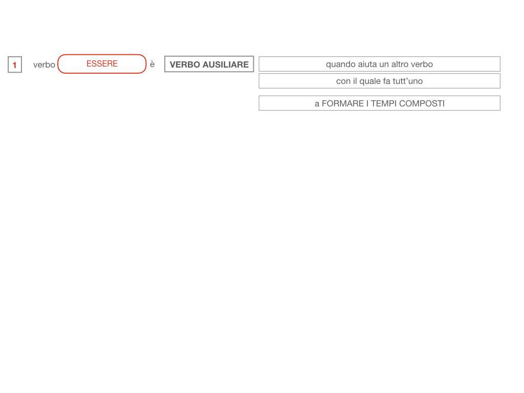 6. INDICATIVO PRESENTE VERBO SUM_PREDICATO VERBALE E NOMINALE_SIMULAZIONE.045