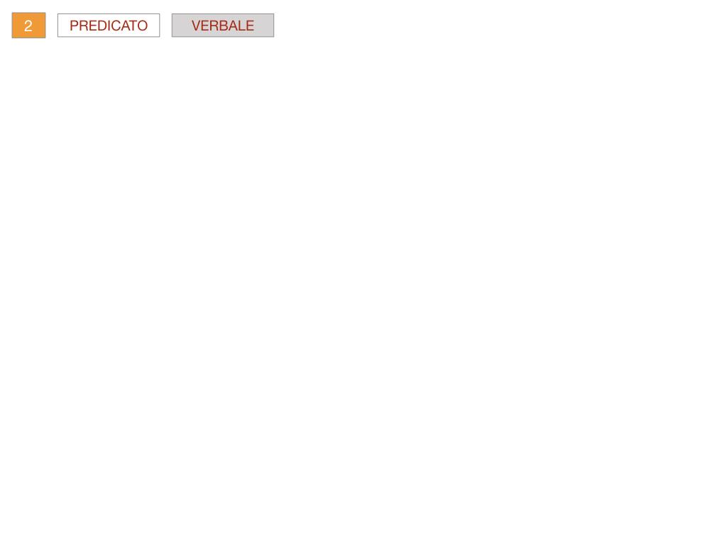 6. INDICATIVO PRESENTE VERBO SUM_PREDICATO VERBALE E NOMINALE_SIMULAZIONE.071