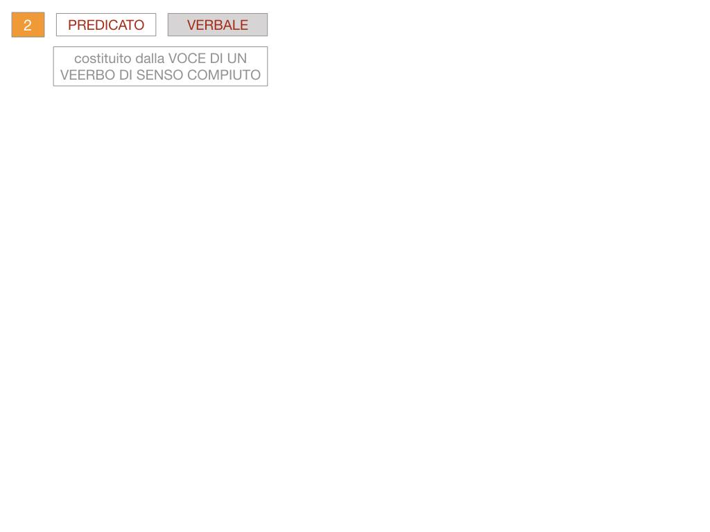 6. INDICATIVO PRESENTE VERBO SUM_PREDICATO VERBALE E NOMINALE_SIMULAZIONE.072