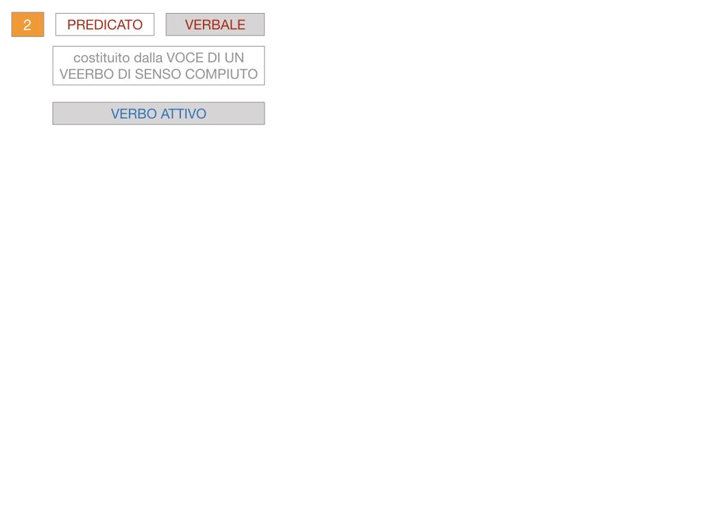 6. INDICATIVO PRESENTE VERBO SUM_PREDICATO VERBALE E NOMINALE_SIMULAZIONE.073