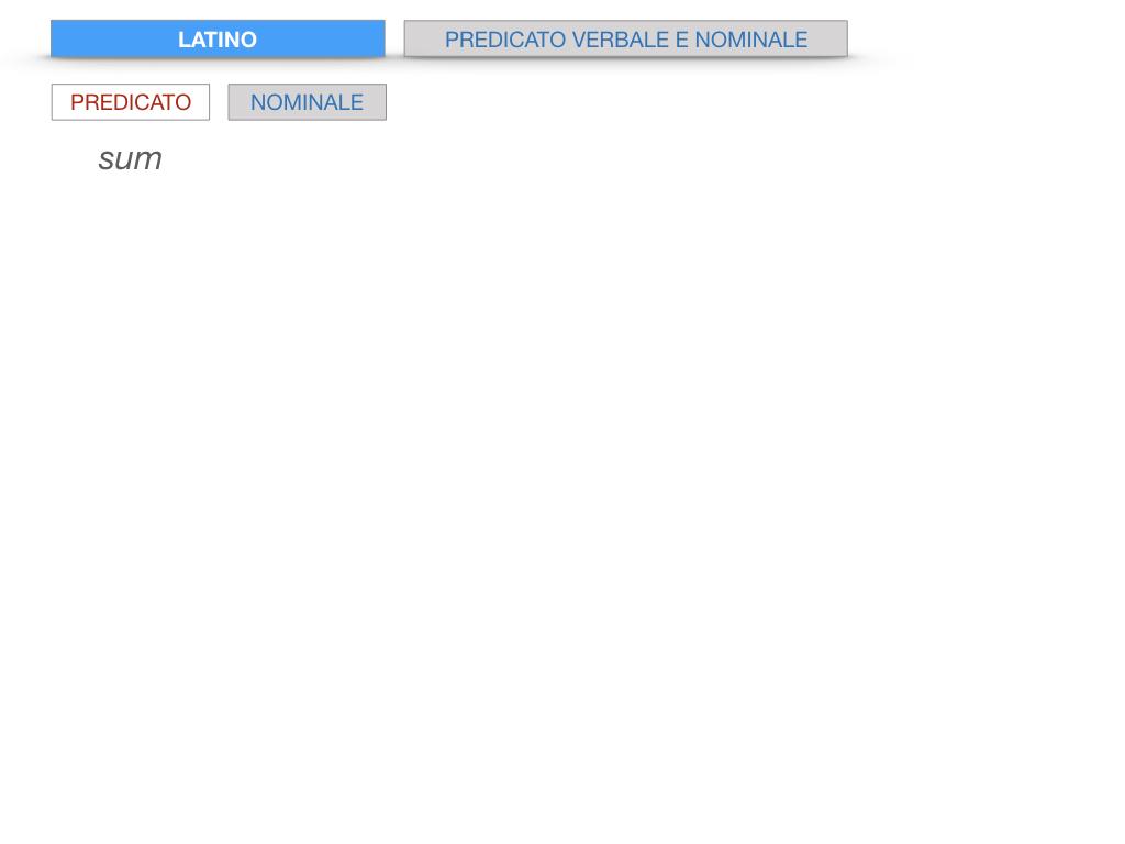 6. INDICATIVO PRESENTE VERBO SUM_PREDICATO VERBALE E NOMINALE_SIMULAZIONE.098