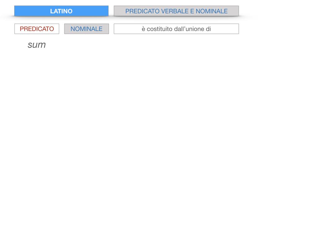 6. INDICATIVO PRESENTE VERBO SUM_PREDICATO VERBALE E NOMINALE_SIMULAZIONE.099