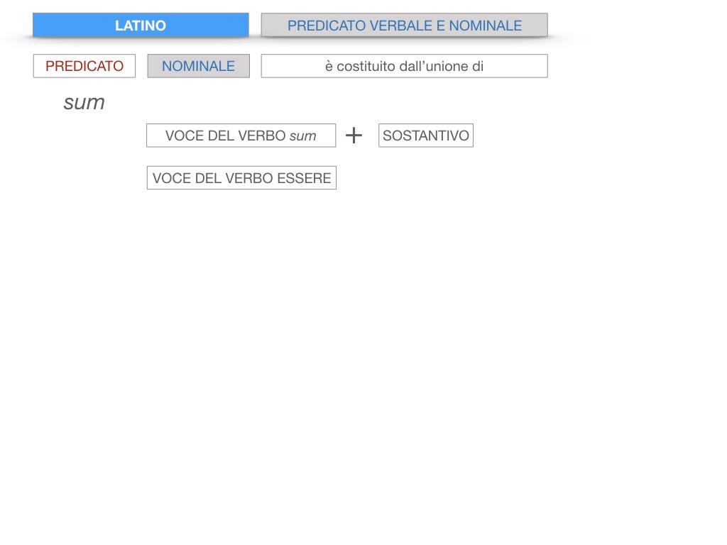 6. INDICATIVO PRESENTE VERBO SUM_PREDICATO VERBALE E NOMINALE_SIMULAZIONE.102